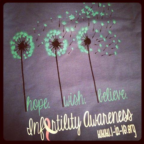 Ten words to describe infertility